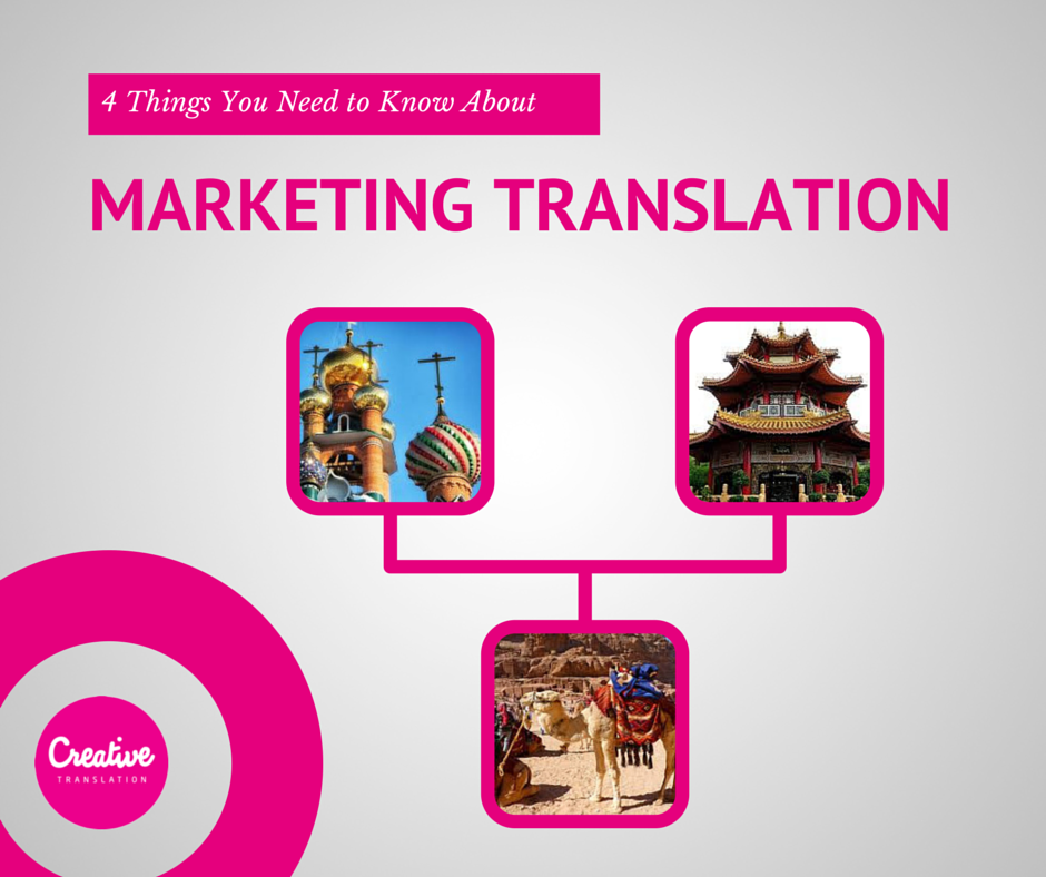 4 things about marketing translation