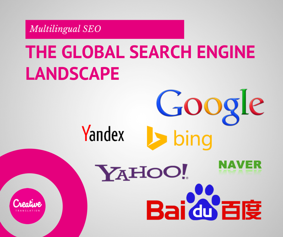 Multilingual SEO| Creative Translation